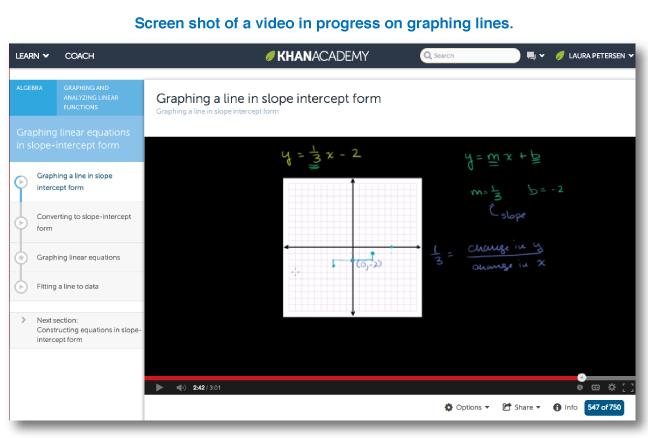 top 10 math website khan academy video example