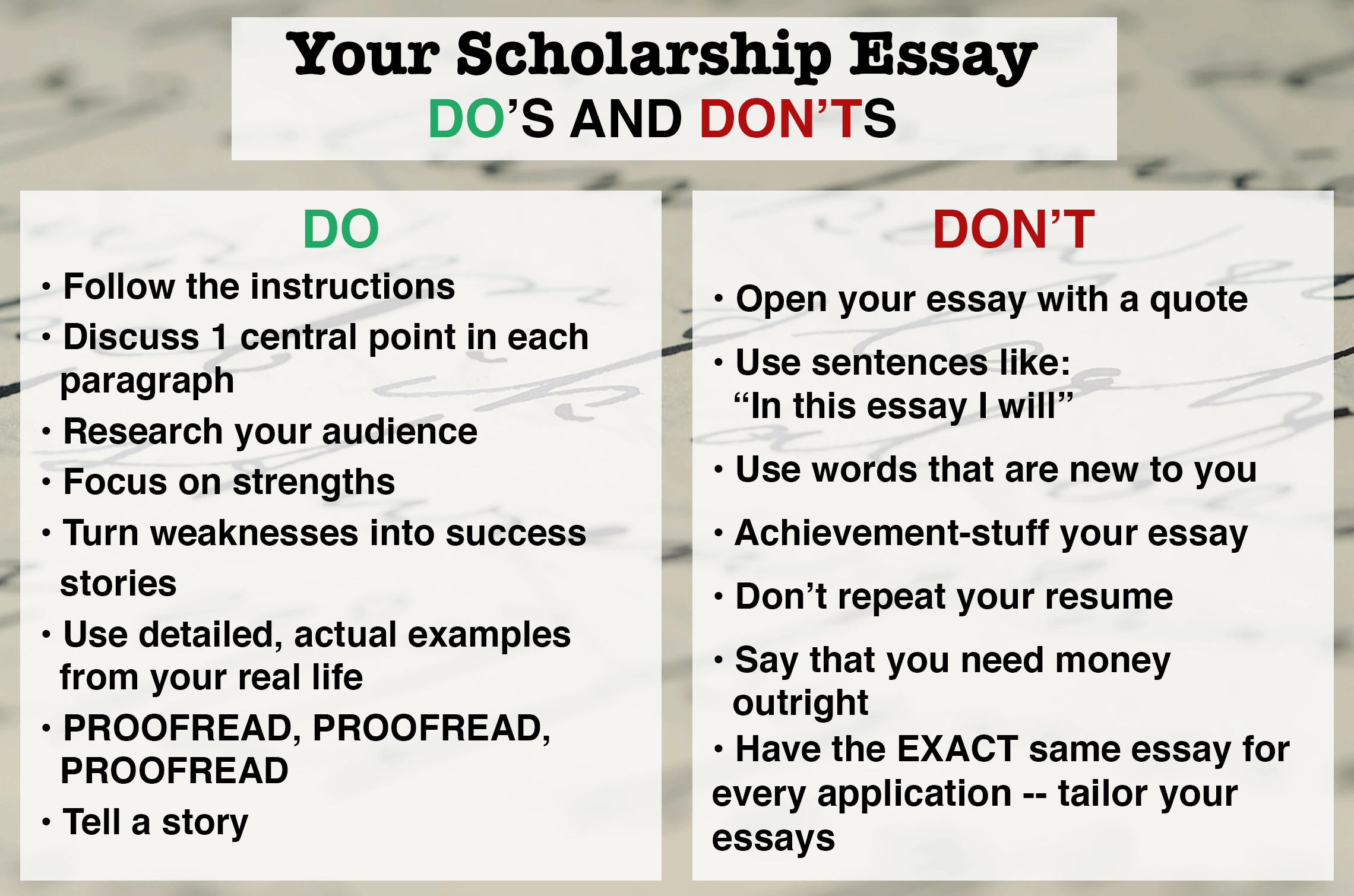write best essay scholarship Very few scholarship programs are based solely on an application form or transcript the essay is often the most important part of your application it gives the scholarship committee a sense of who you are and your dedication to your goals you'll want to make sure that your scholarship essay is the best it can possibly be.