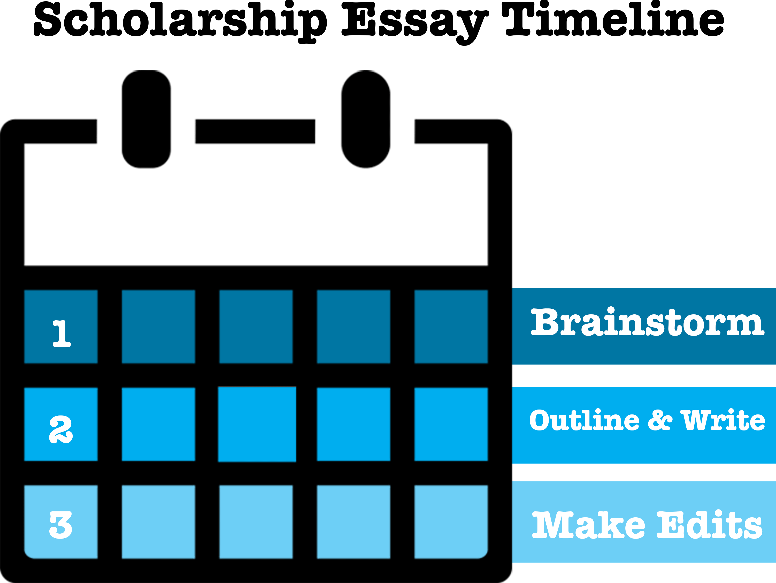 how to write a winning scholarship essay in steps  writing your scholarship essay essaytimeline