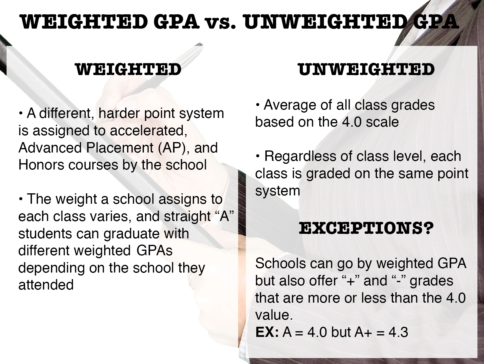 How to calculate gpa for college - Weighted Gpa Vs