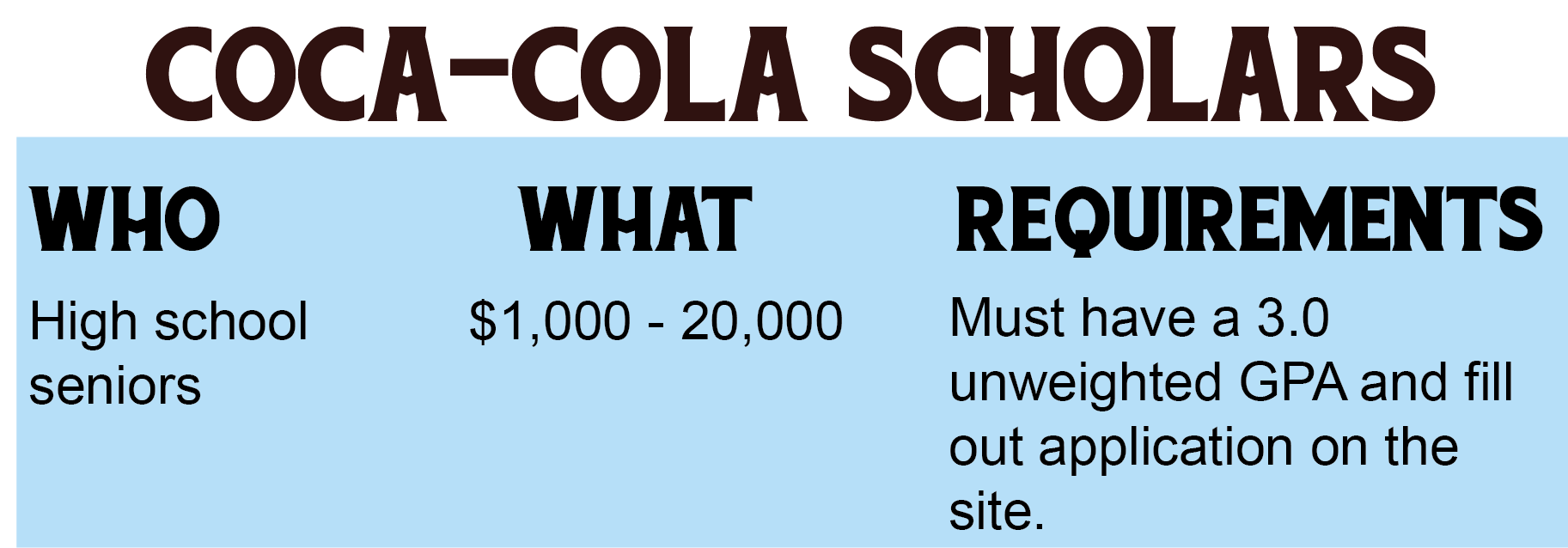 coca-cola scholarship essay prompt The coca-cola scholarship has similar requirements and aims to  academic  major, community service and a scholarship essay  the coaches are in place  to assist students with any questions concerning their time at ksu.