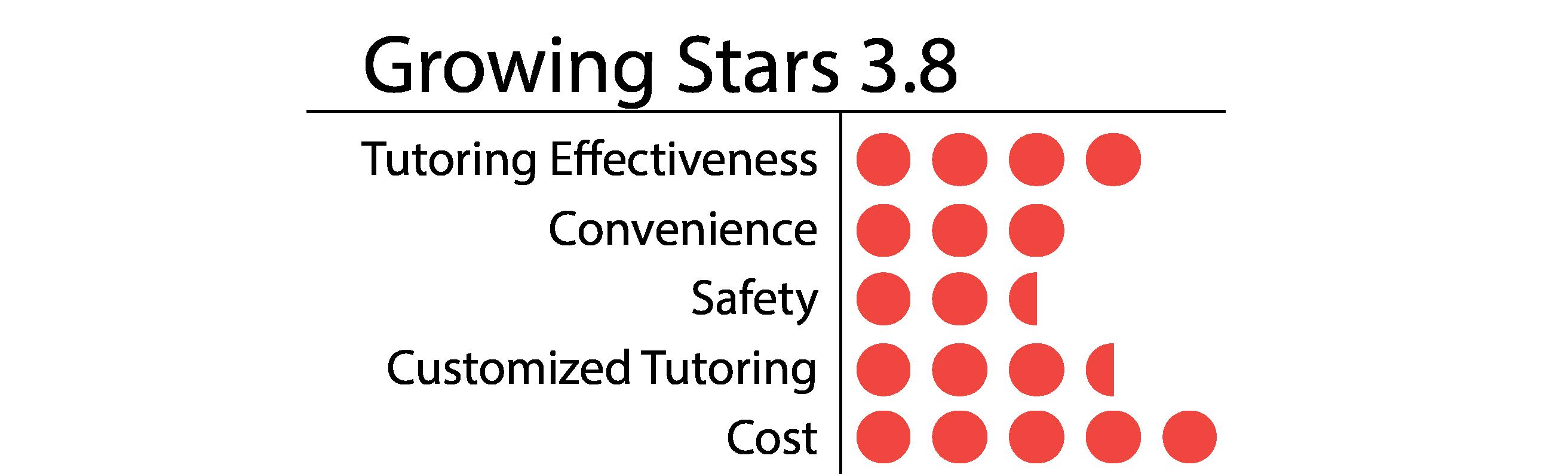 Growing Stars-01