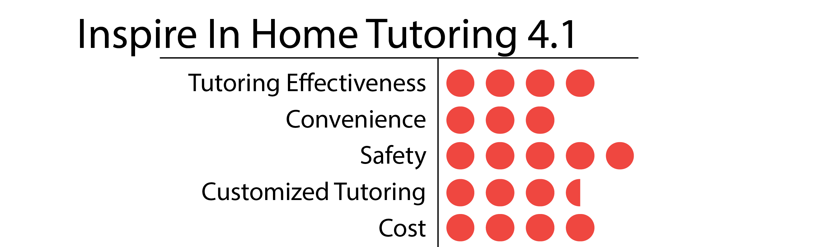 Inspire In Home Tutoring-01