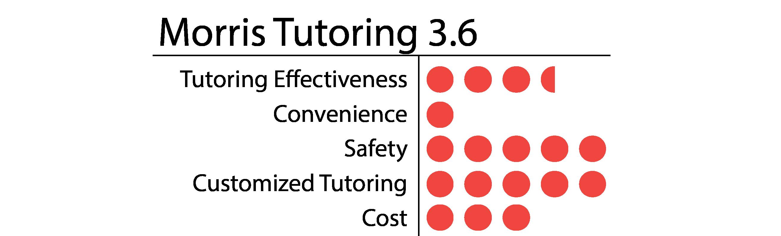 Morris Tutoring-01