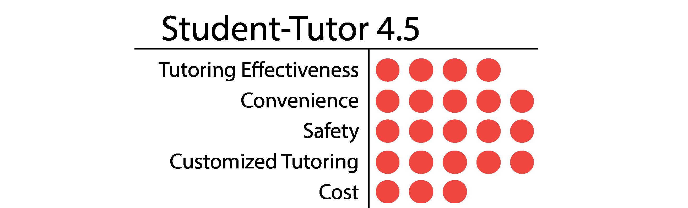 Student-Tutor-01