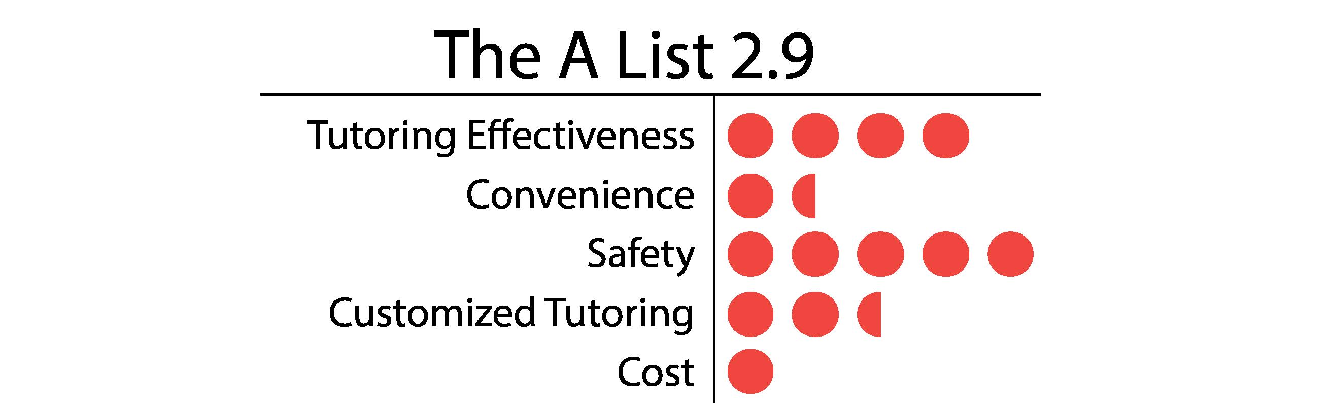 The A List-01
