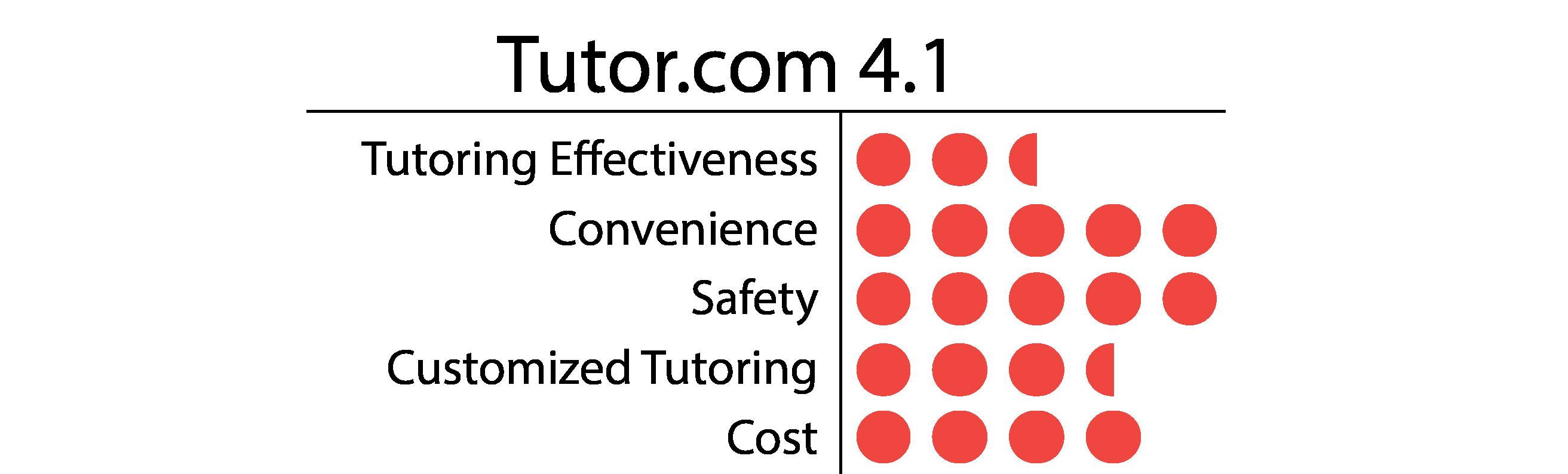 Tutor.com-01