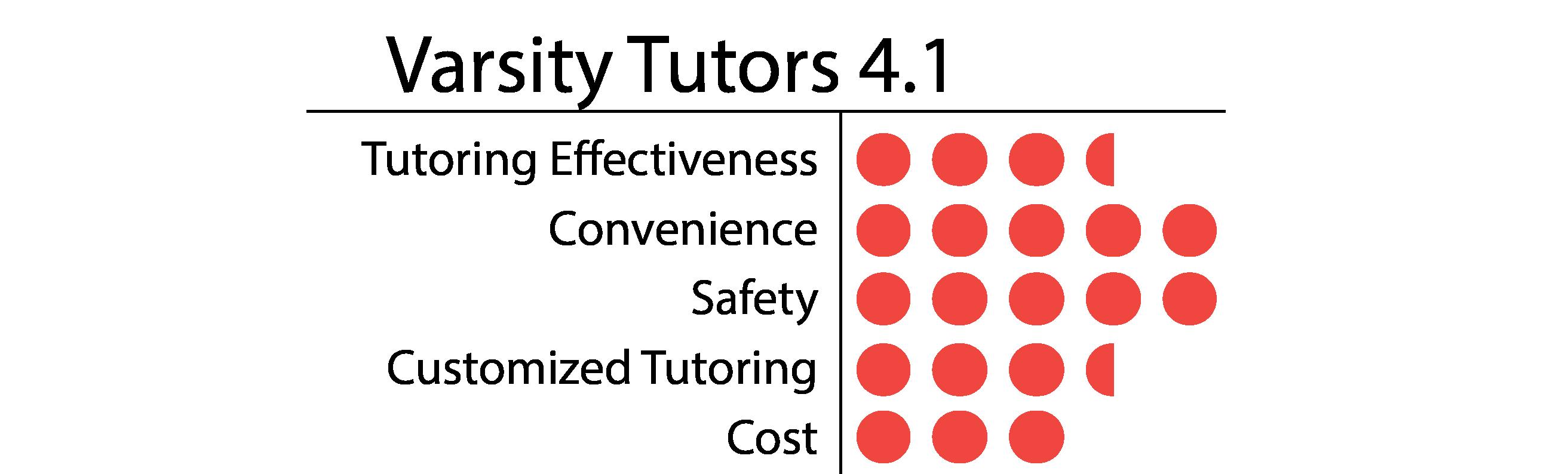 Varsity Tutors-01