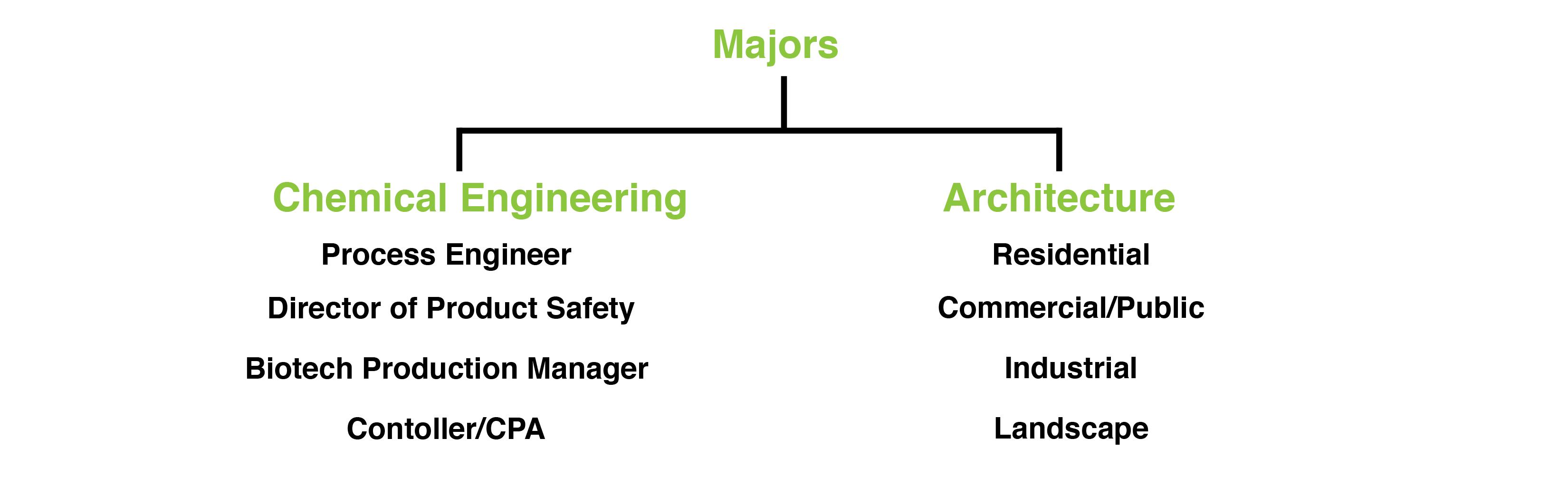 types of careers-01