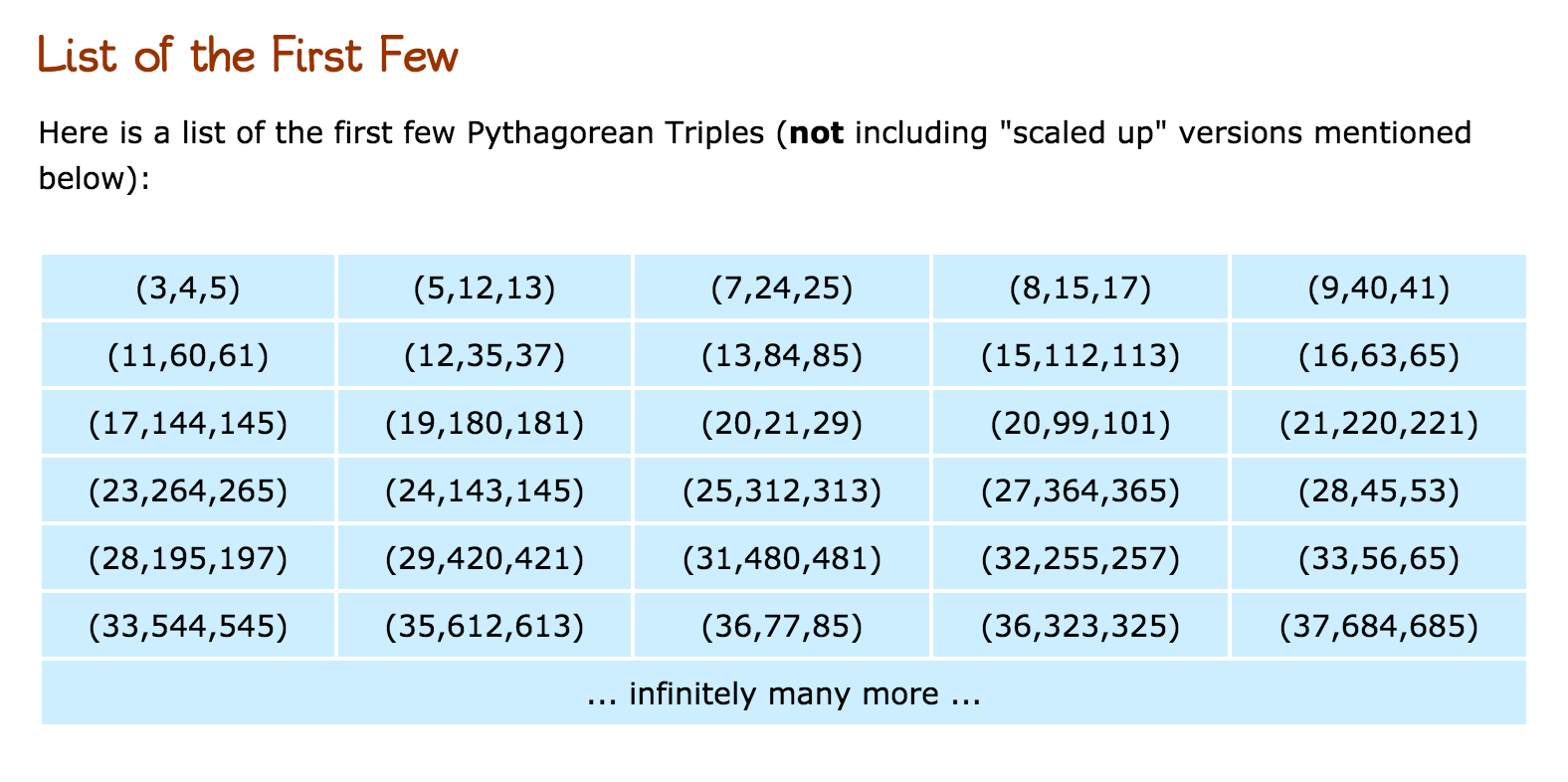 Pythagorean Triples Calculator