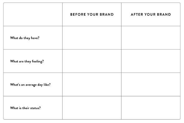 starting your tutoring business positioning statement worksheet
