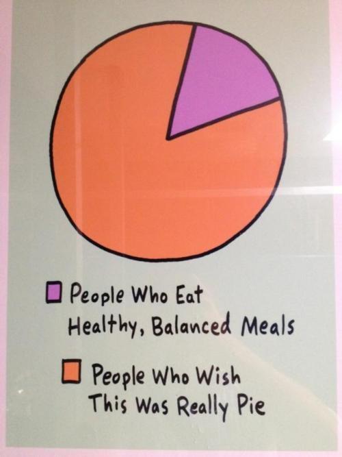 funny math pi chart joke