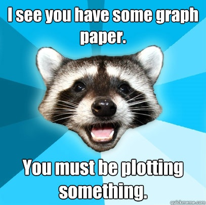 graph paper racoon says plotting something