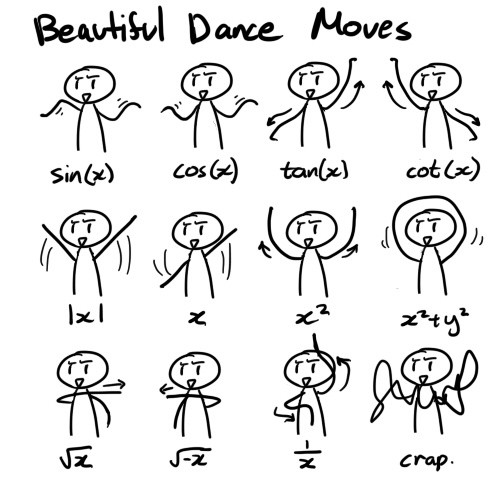 shapes of graphs dance moves