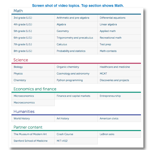 image relating to Khan Academy Printable Worksheets named Final 10 Math Sites for mother and father and little ones