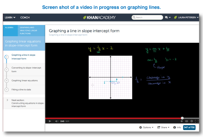 top 10 math website khan academy video example