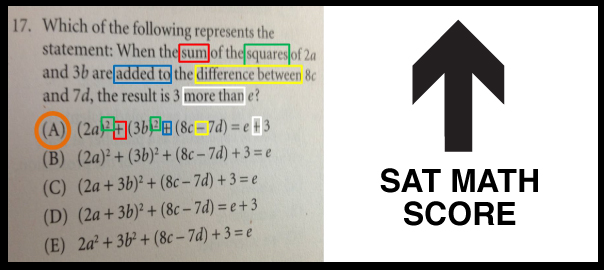 increase your math sat score
