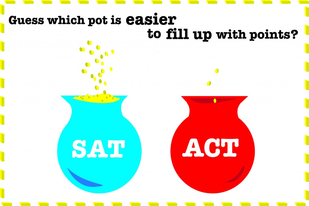 save time and money with the sat versus the act