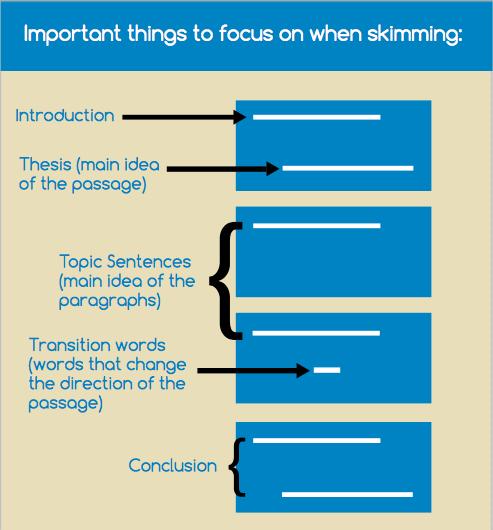 SAT Critical Reading Strategies Skimming