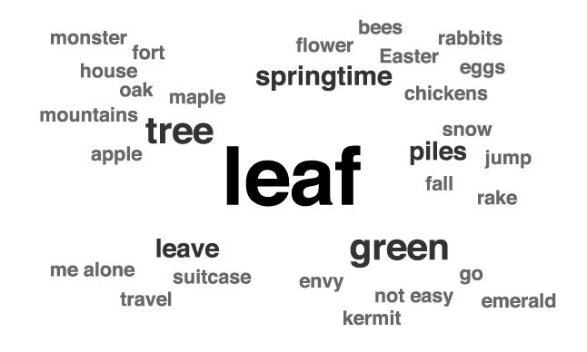 leaf-map