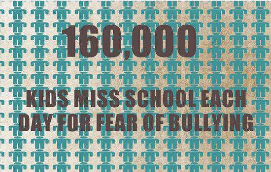 effects of bullying in school