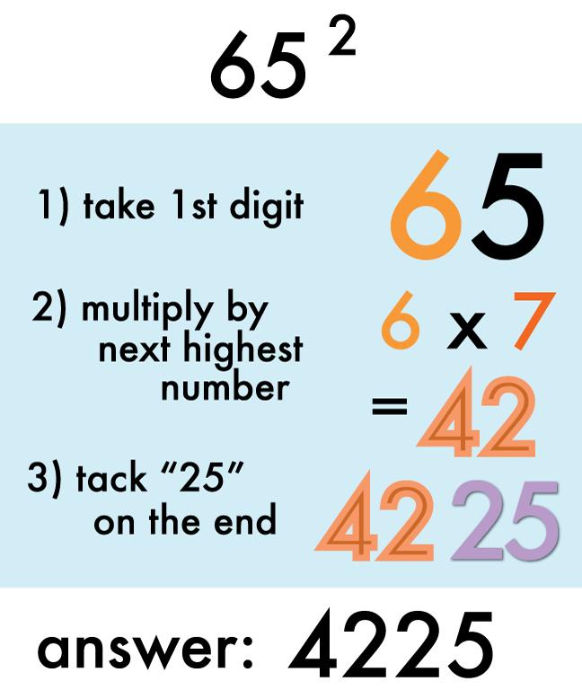 mental math squaring