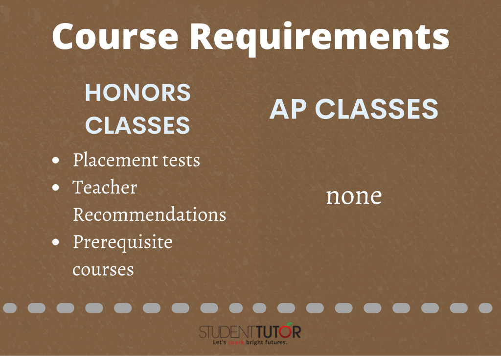 Differences Between AP and Honors Classes