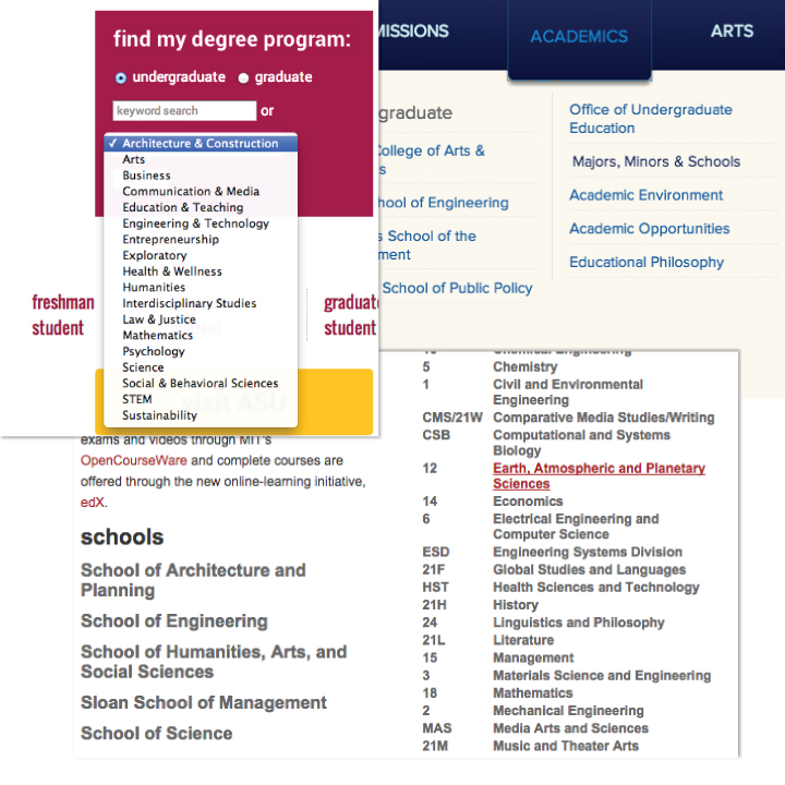 degree-lists