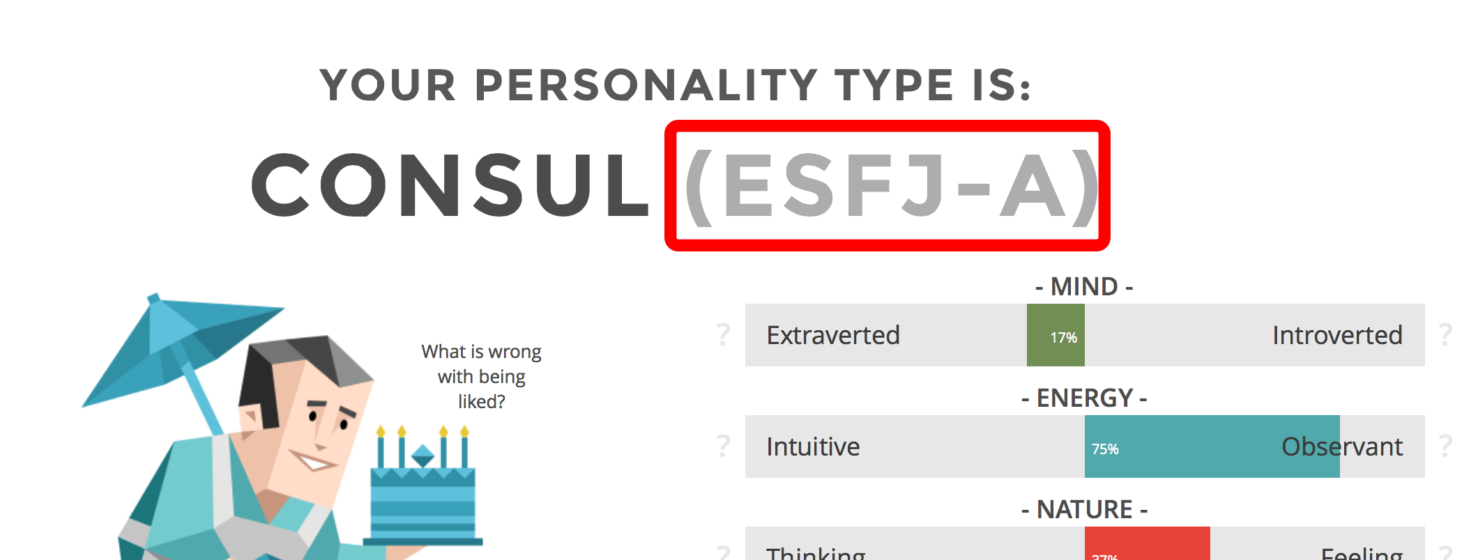 Personality Type Preview