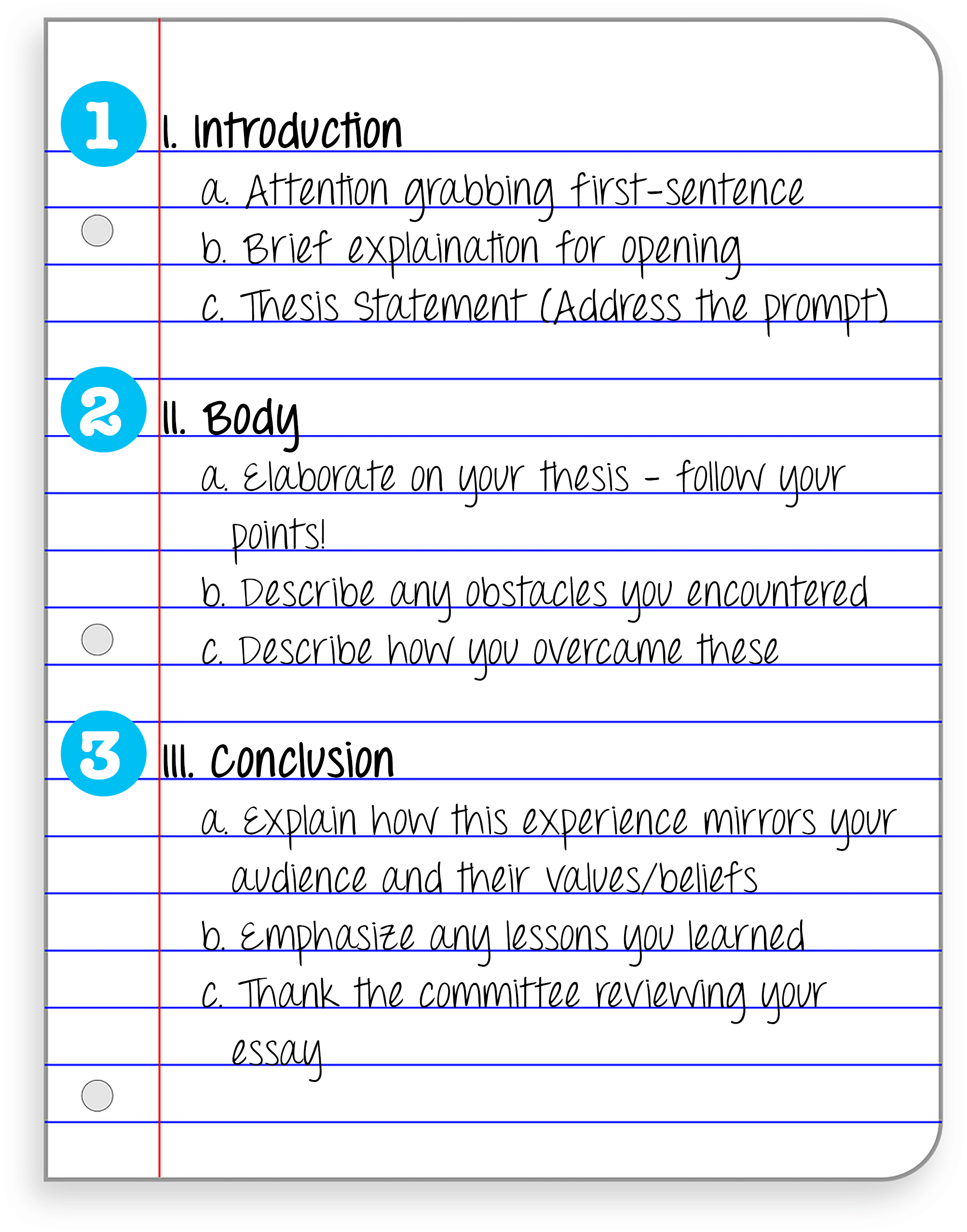 Steps to be followed when writing an essay