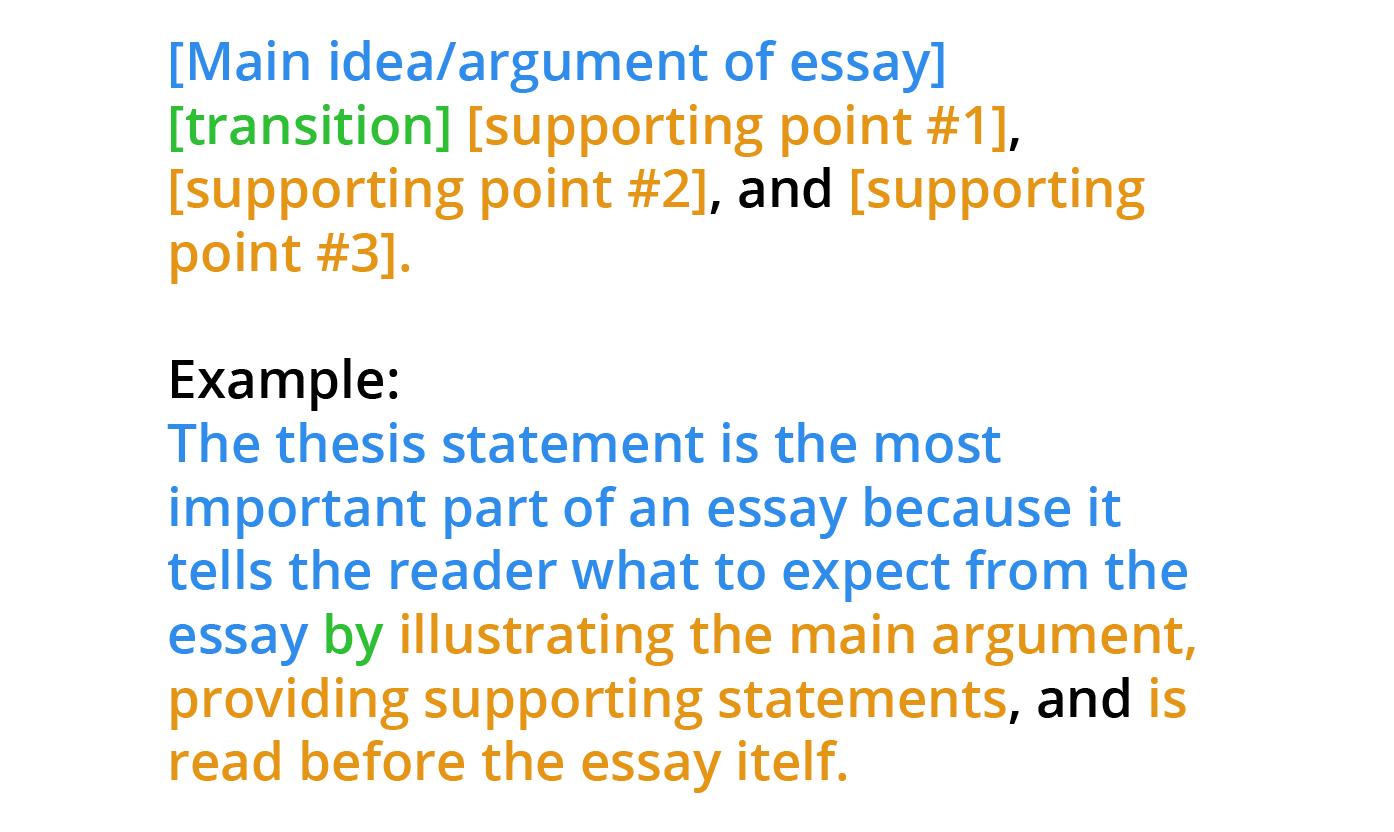 How To Write A Research Paper In  Steps How Do You Write A Thesis Statement Heres A Colorcoded Example Ts