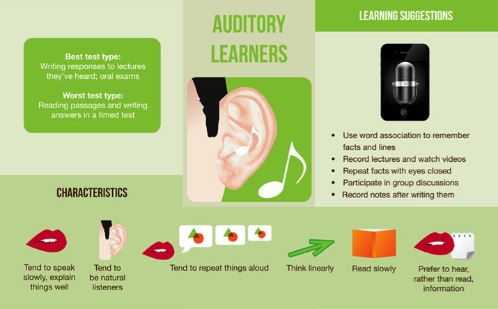 4-auditory-learners