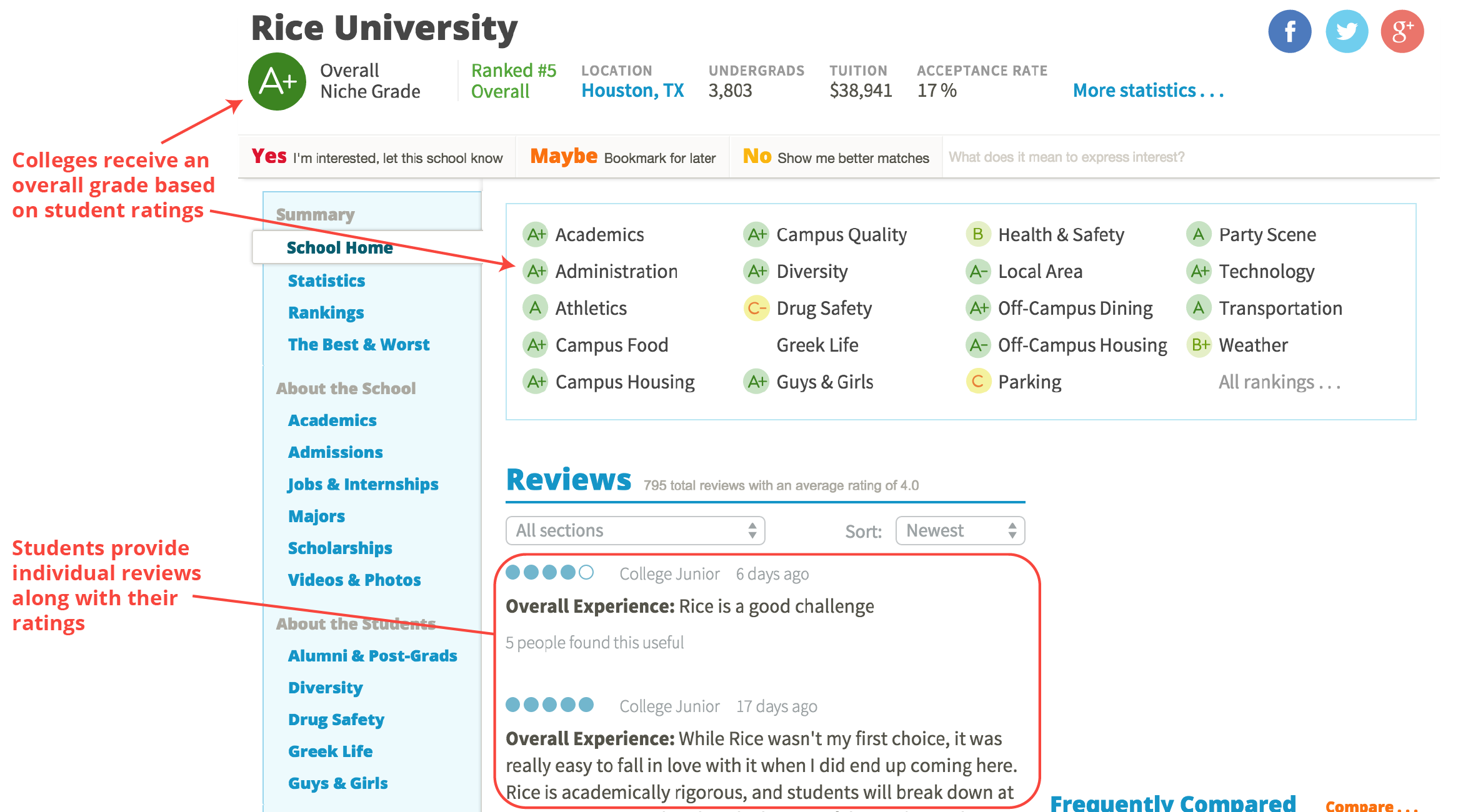 colleges.niche.com