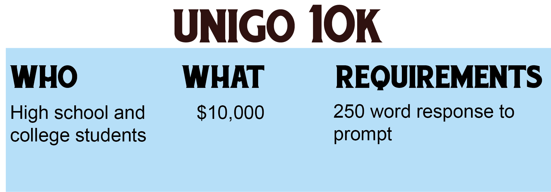 Unigo 10K Scholarship
