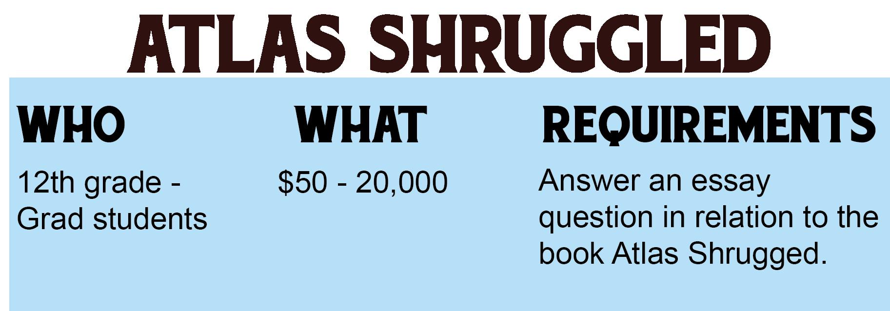 Atlas shrugged essay contest
