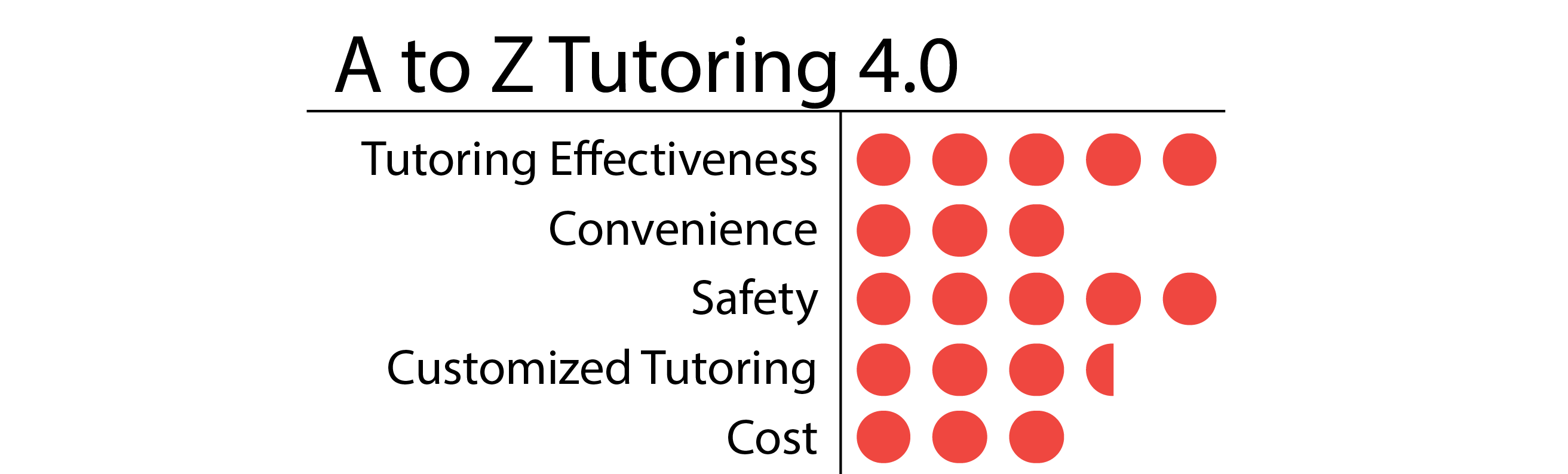 A to Z Tutoring-01