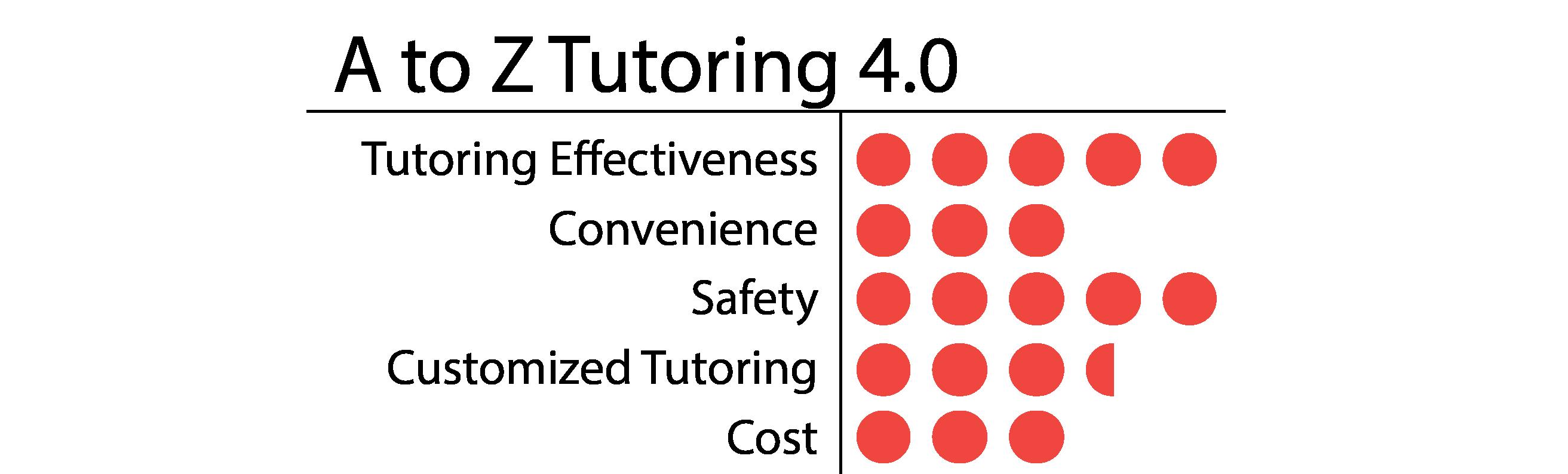 A to Z Tutoring-01