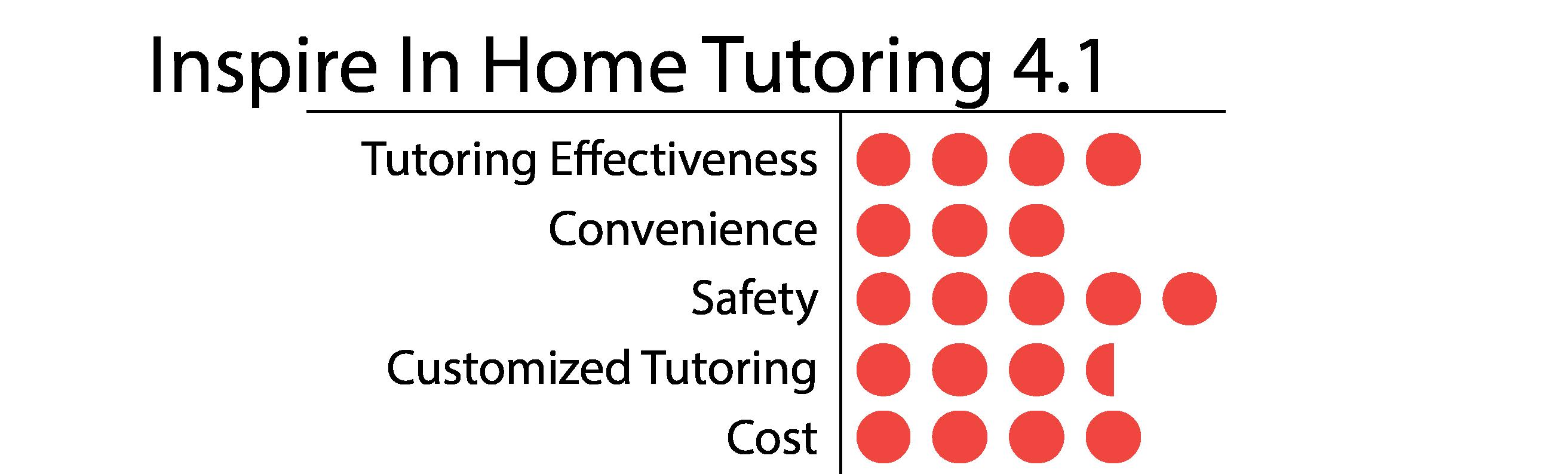 Inspire In Home Tutoring-01