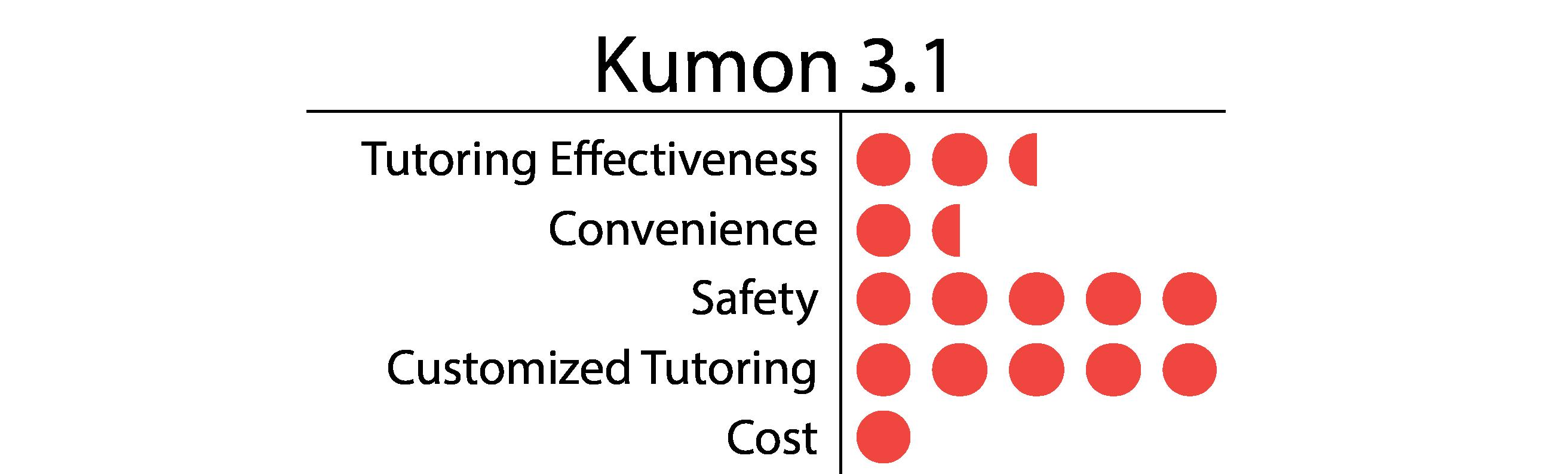 Kumon-01