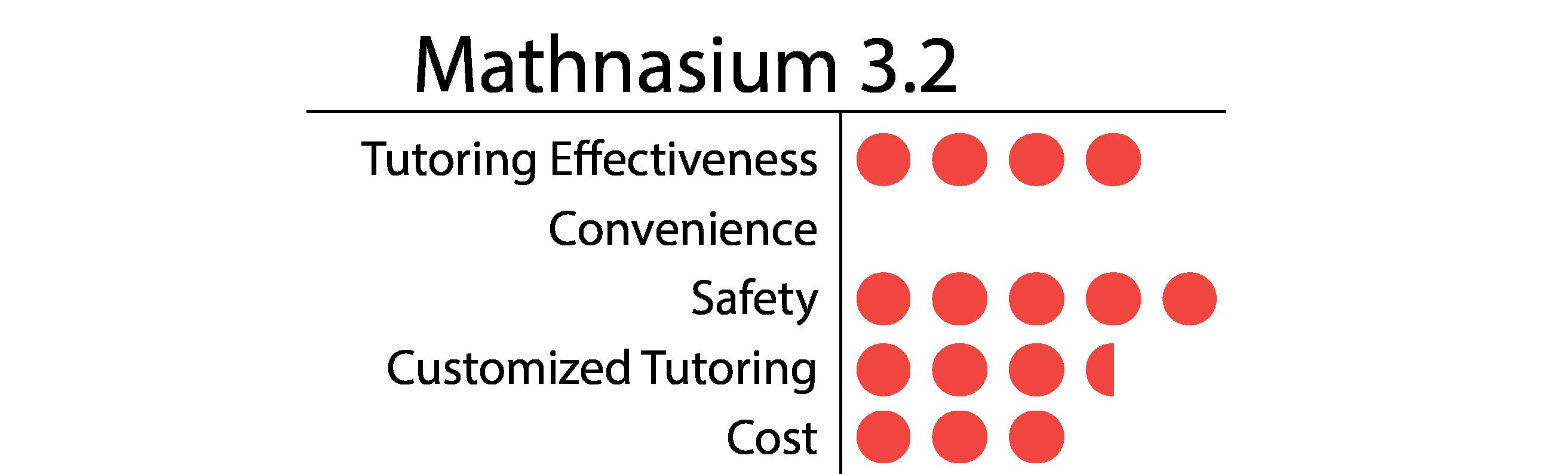 Mathnasium-01
