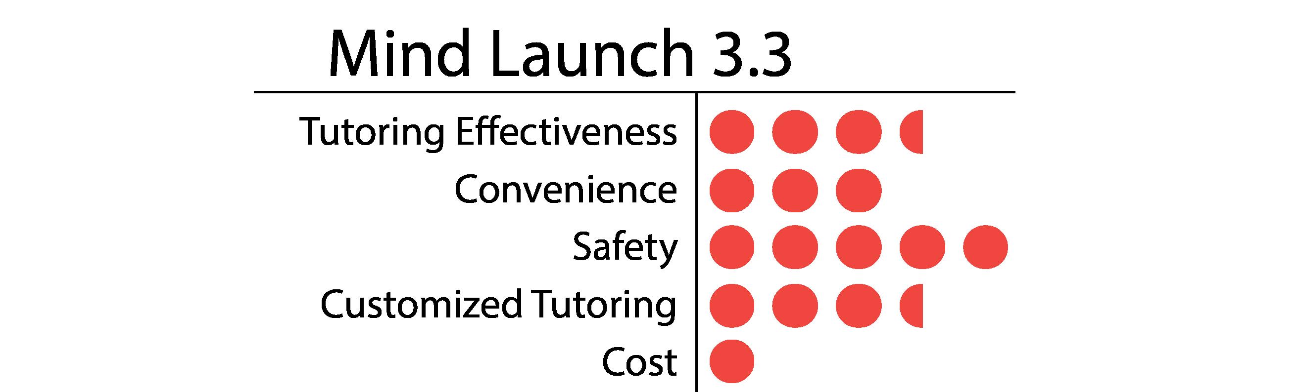 Mind Launch-01
