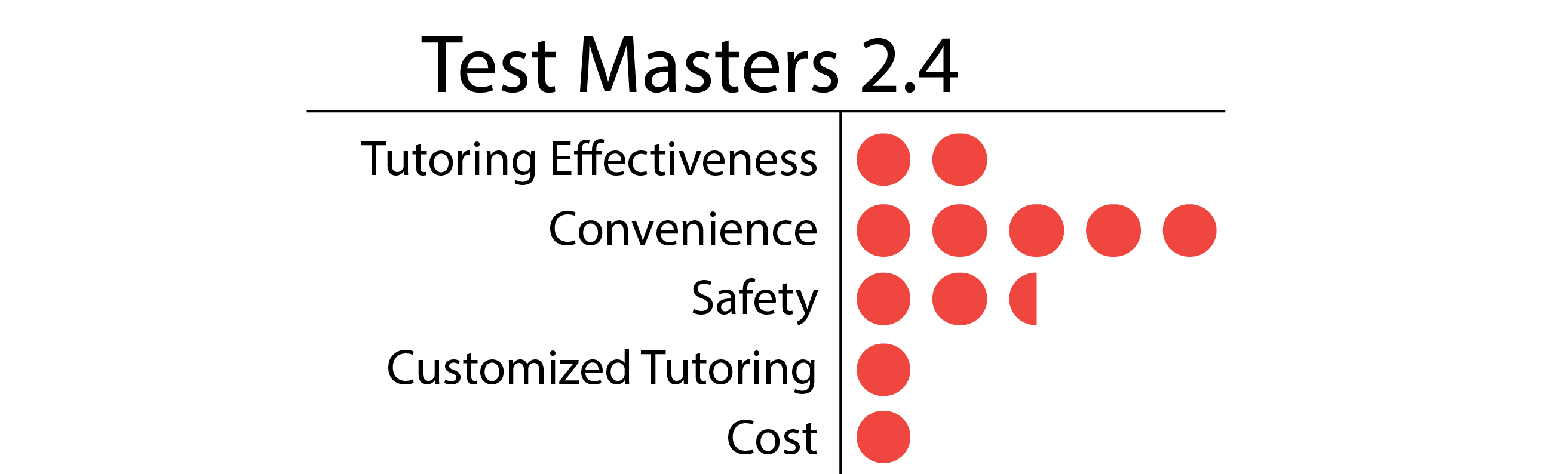 Test Masters-01