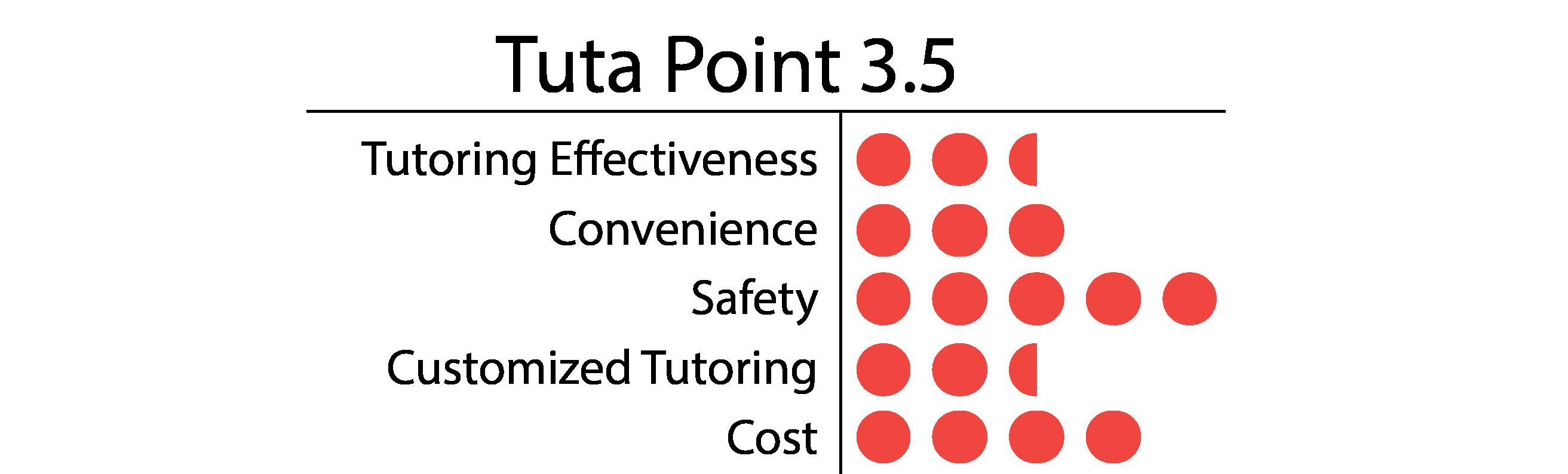 Tuta Point-01
