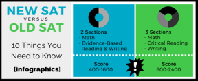 Top 10 New SAT Changes You Should Know About: in Infographics