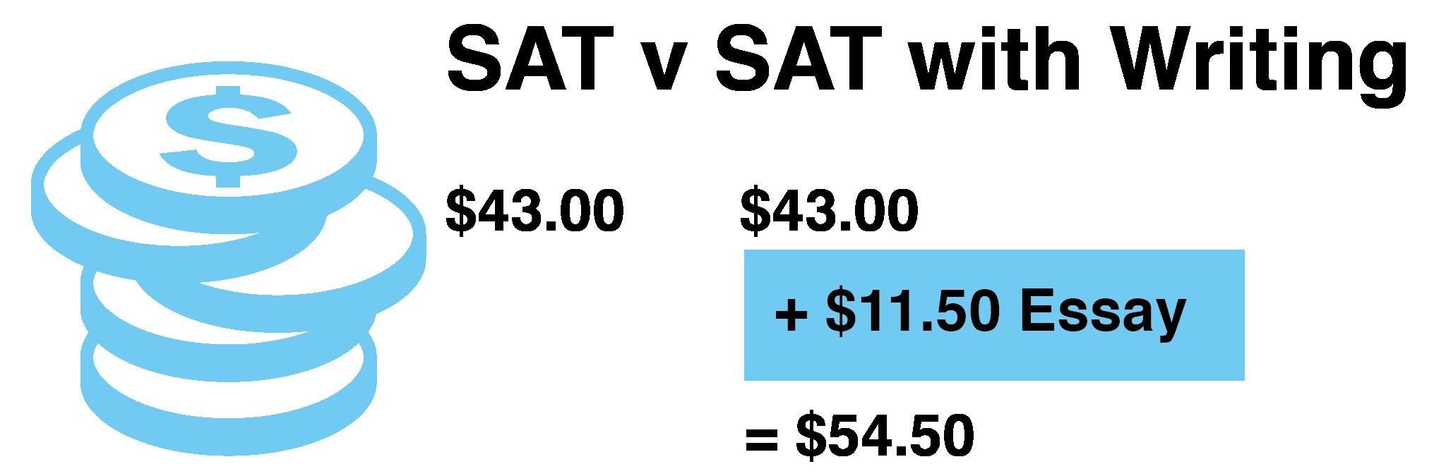 SAT essay money-01