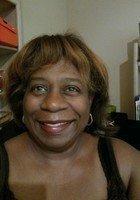 Eva Mitchell - A Biology tutor in Poway, CA