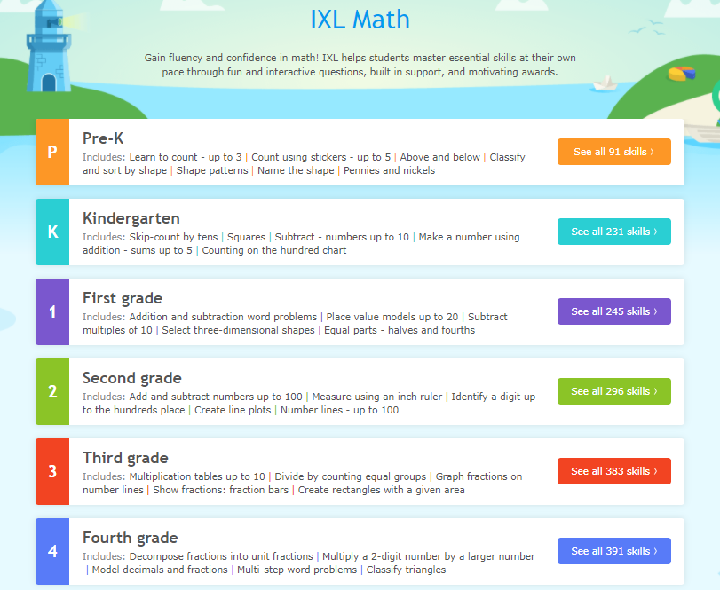 Top 21 Math Websites For High Schoolers And Kids Take this comprehensive ratio and proportion test to find out how well you know ratios and proportions. top 21 math websites for high schoolers
